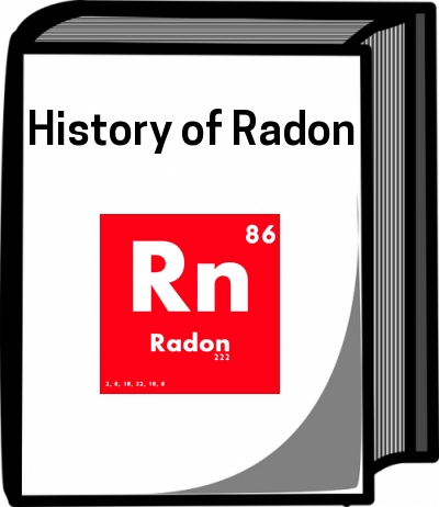 History of Radon